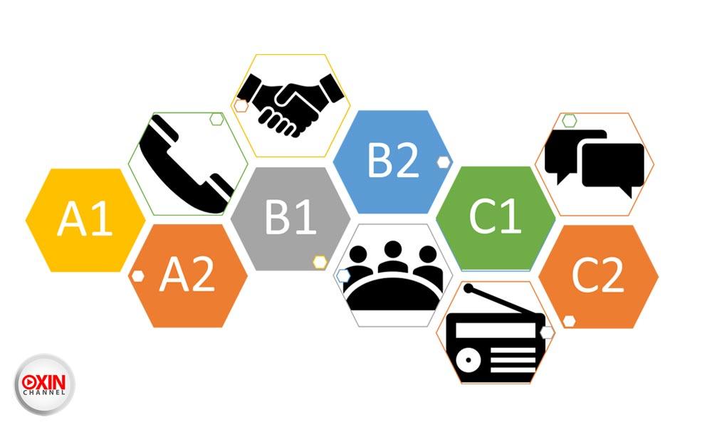 CEFR یا چارچوب اروپایی مشترک مرجع ، برای زبانها
