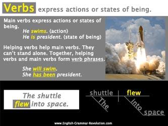 گرامر زبان فعل